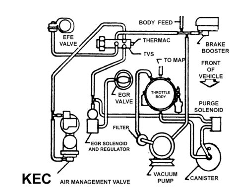 Need Vacuum Line Diagram For Cadllac Deville