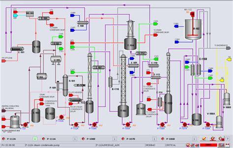 hmi design development services emerson delta  graphics
