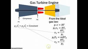 Gas Turbine Pressure Ratio Expression