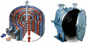 7 Diagram Of Spiral Heat Exchanger