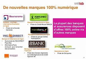 Groupama Assurance Credit : digital banques et assurances la fin d 39 un syst me ~ Medecine-chirurgie-esthetiques.com Avis de Voitures
