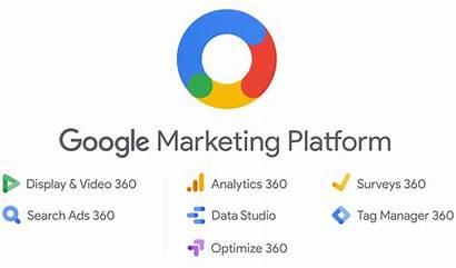 Google Platform Marketing Seo Tools Analytics Believe