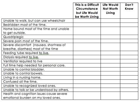 Worksheets Life Planning Worksheet Opossumsoft Worksheets And Printables