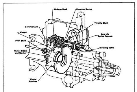 Roosa Master Injection Pump Breakdown