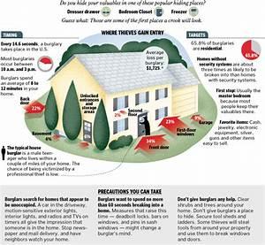 Home Security Cameras   Residential Surveillance Cameras ...