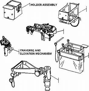 h mk mod machine gun mount m122 machine gun tripod With mk19 mod 3 diagram
