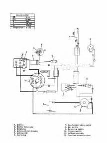 similiar golf cart ignition switch diagram keywords golf cart turn signal wiring diagram golf engine image for user