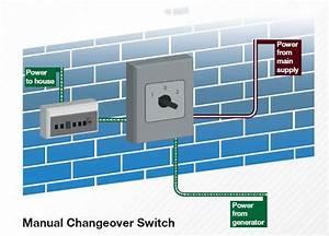 Diesel Generator Faq  Automatic Transfer Switch  Ats