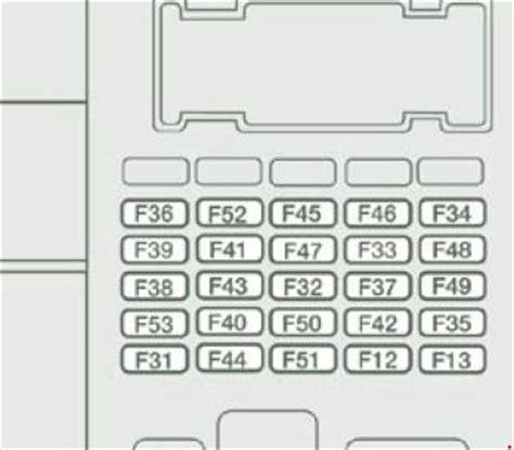 citroen jumper   fuse box diagram auto genius