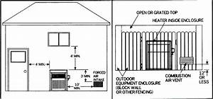 Hayward H 250 Wiring Diagram