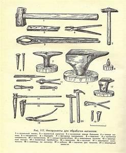 Early medieval blacksmith tools   Viking, Rus & Finno ...