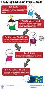 Preparing for E... Preparing Exam Quotes