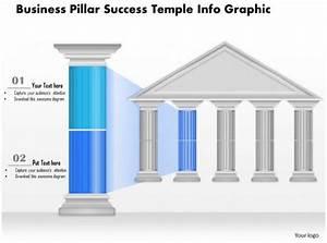 0914 Business Plan Business Pillar Success Temple Info