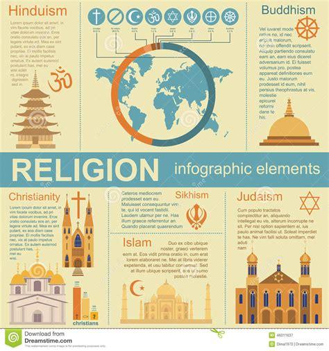 religion infographics stock vector image
