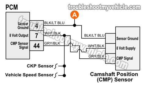 vehicle speed sensor wiring diagram jeep