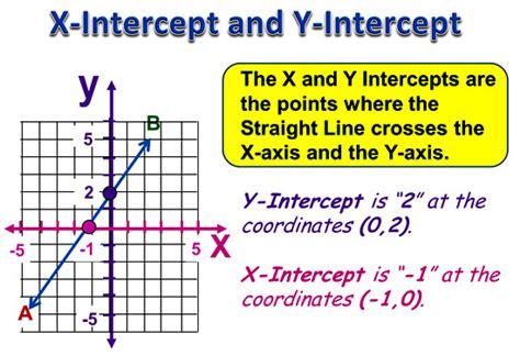 x and y intercepts worksheet day 1 homeshealth info