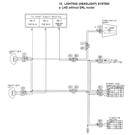 Outback Wiring Diagram by Headlight Wiring Diagram Wiring Diagram And Fuse Box Diagram