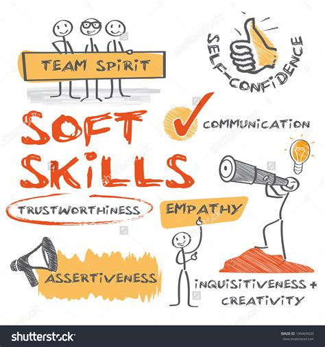 Soft Skills For The Future  Skills And Work. Director Of Operations Resume Samples. Entry Level Resume For High School Students. Bilingual Resume Examples. Email Content For Sending Resume Examples. Resumes For Engineers. Aircon Technician Resume. First Resume No Work Experience. Uk Format Resume