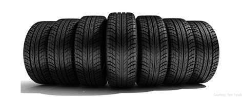 What Is A Tyre And What Are It's Types? Explained