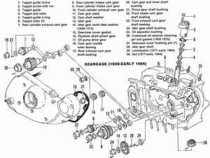 Harley Sportster Parts Diagram