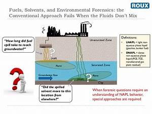 Solvents and fuel multiphase flow webinar