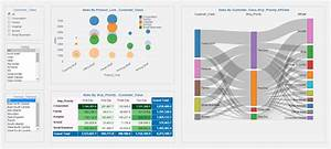 Free Dashboard Software Business Intelligence Tools