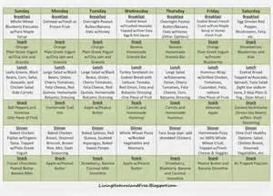 Clean Eating Meal Plan Sample