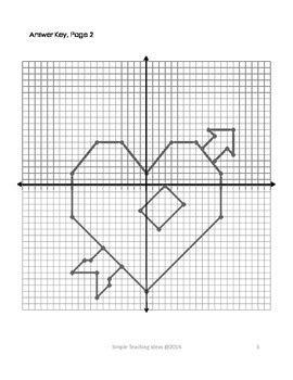 Valentine's Day Coordinate Graphing  4 Quad  No Decimals Tpt