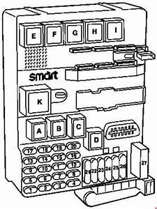 2008 Smart Car Fuse Box Diagram