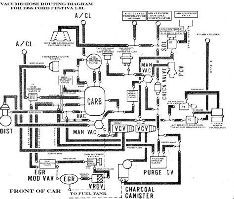 Smoker Craft Boat Wiring Diagram Online