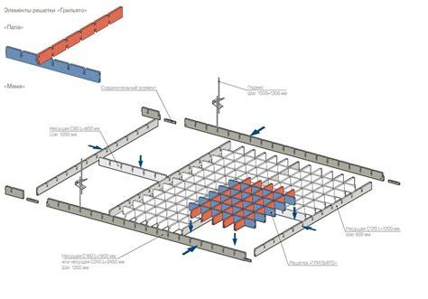 spot encastrable plafond isole 224 colmar prix travaux peinture facade spot plafond cable