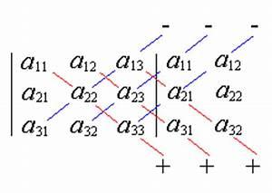 Determinante Berechnen 2x2 : inhomogene lineare gleichungssysteme mit zwei und drei ~ Themetempest.com Abrechnung