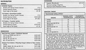 1965 Ford  U0026 Mercury Truck Shop Manual    Tune
