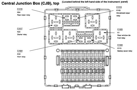 2013 Ford Focu Se Fuse Box Diagram by I Need A Lay Out For A 2000 Ford Focus Fuse Panel I