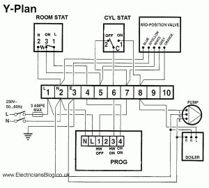wiring of y plan biflow central heating systems