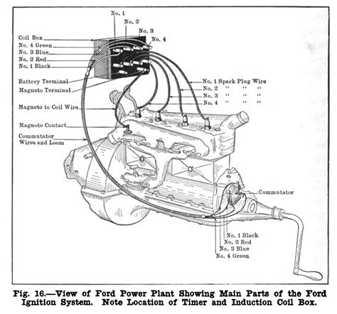 henry fords genius model  engine