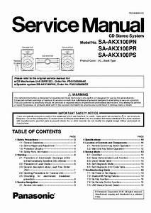 Maitec Audio Y Video  Manual De Servicio Panasonic Sa Akx100pn Sa Akx100pr Sa Akx100ps