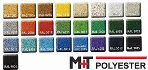 Rasengittersteine Beton Preis : estrich sackware preis baumit estrich 25 kg bei hornbach ~ Michelbontemps.com Haus und Dekorationen
