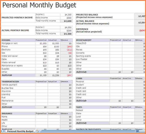 monthly budget planner spreadsheet excel