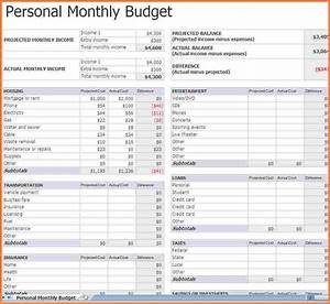 Project Management Schedule Template 10 Monthly Budget Planner Spreadsheet Excel