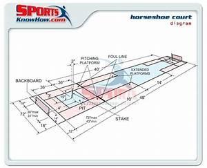Horseshoe Pit Dimensions Diagram  U2013 Pdgroup Co