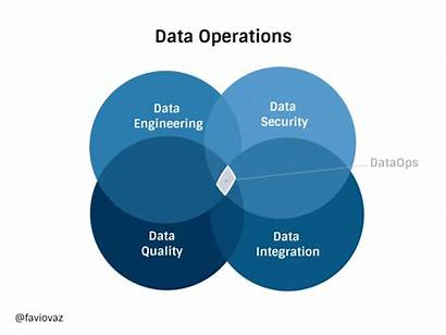 Data Dataops Science Environment Components Optimus Setting