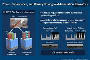 Atomic Level Semiconductor Chip Making At