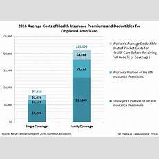 Ironman Blog  The Cost Of Employerprovided Health