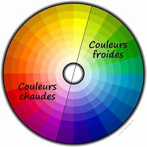 arts plastiques m petrone les couleurs bases With couleur chaudes et froides 9 le bureau