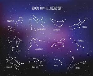 Find Out Which Astrological Sign are You Most Compatible With