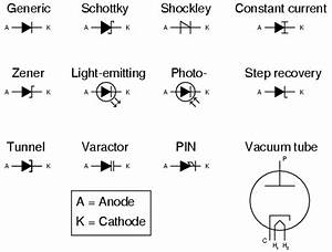 Diode Schematic Symbols For Circuit Diagrams