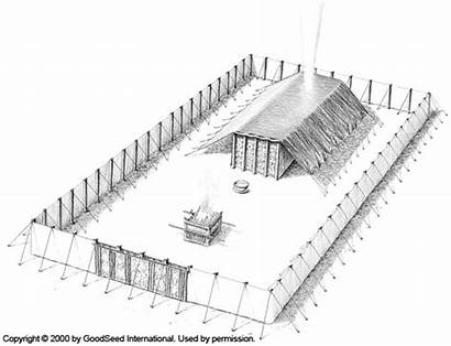 Tabernacle Layout Drawing Basic Bible Clipart Diagrams