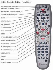 Comcast Universal Remote Button Functions