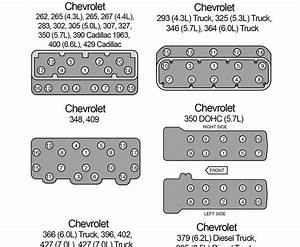 Infographic  Cylinder Head Torque Sequences And